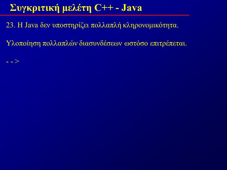 Συγκριτική μελέτη C++ - Java 23. Η Java δεν υποστηρίζει πολλαπλή κληρονομικότητα.