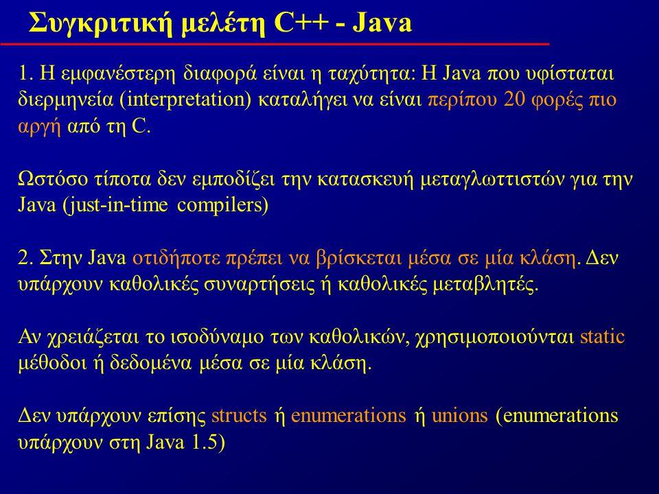 Συγκριτική μελέτη C++ - Java 3.Όλες οι μέθοδοι ορίζονται (definitions) μέσα στο σώμα της κλάσης.
