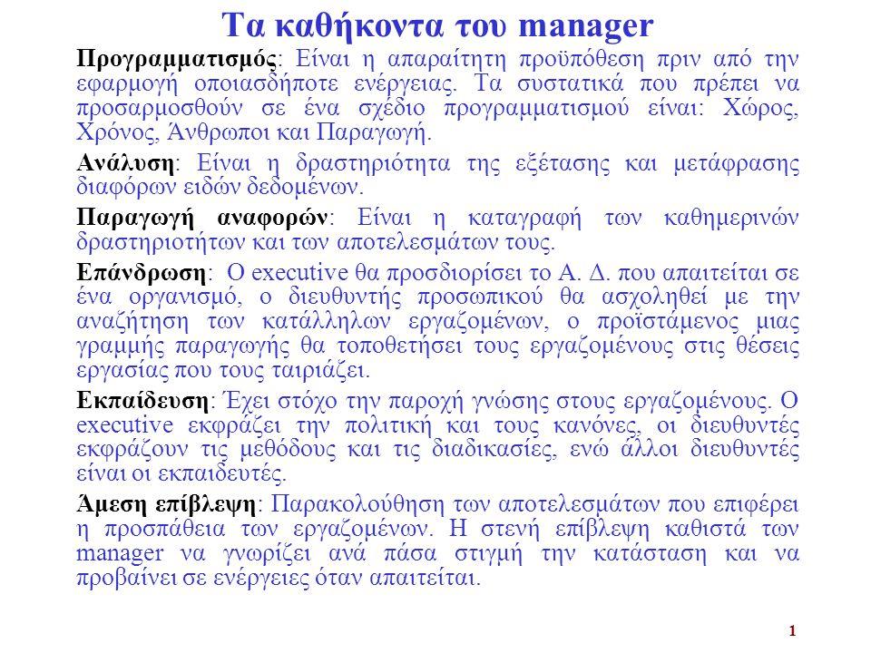 12 Άξονες Διαφορών Μεταξύ Διοίκησης και Ηγεσίας Οι ρόλοι του Manager και του Ηγέτη διαφοροποιούνται στα εξής σημεία: Δημιουργία Περιεχομένου Δράσης Ανάπτυξη Δικτύου Ανθρώπων για την Υλοποίηση του Περιεχομένου Υλοποίηση Αποτέλεσμα