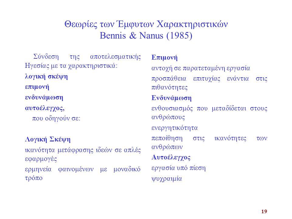 19 Θεωρίες των Έμφυτων Χαρακτηριστικών Bennis & Nanus (1985) Σύνδεση της αποτελεσματικής Ηγεσίας με τα χαρακτηριστικά: λογική σκέψη επιμονή ενδυνάμωση αυτοέλεγχος, που οδηγούν σε: Λογική Σκέψη ικανότητα μετάφρασης ιδεών σε απλές εφαρμογές ερμηνεία φαινομένων με μοναδικό τρόπο Επιμονή αντοχή σε παρατεταμένη εργασία προσπάθεια επιτυχίας ενάντια στις πιθανότητες Ενδυνάμωση ενθουσιασμός που μεταδίδεται στους ανθρώπους ενεργητικότητα πεποίθηση στις ικανότητες των ανθρώπων Αυτοέλεγχος εργασία υπό πίεση ψυχραιμία
