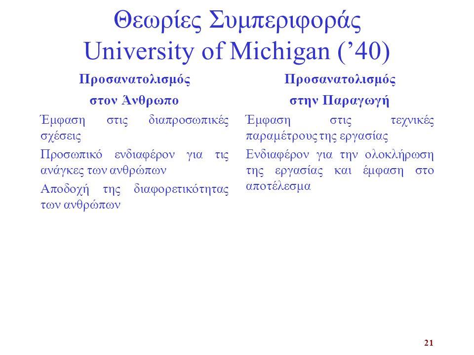21 Θεωρίες Συμπεριφοράς University of Michigan ('40) Προσανατολισμός στον Άνθρωπο Έμφαση στις διαπροσωπικές σχέσεις Προσωπικό ενδιαφέρον για τις ανάγκες των ανθρώπων Αποδοχή της διαφορετικότητας των ανθρώπων Προσανατολισμός στην Παραγωγή Έμφαση στις τεχνικές παραμέτρους της εργασίας Ενδιαφέρον για την ολοκλήρωση της εργασίας και έμφαση στο αποτέλεσμα