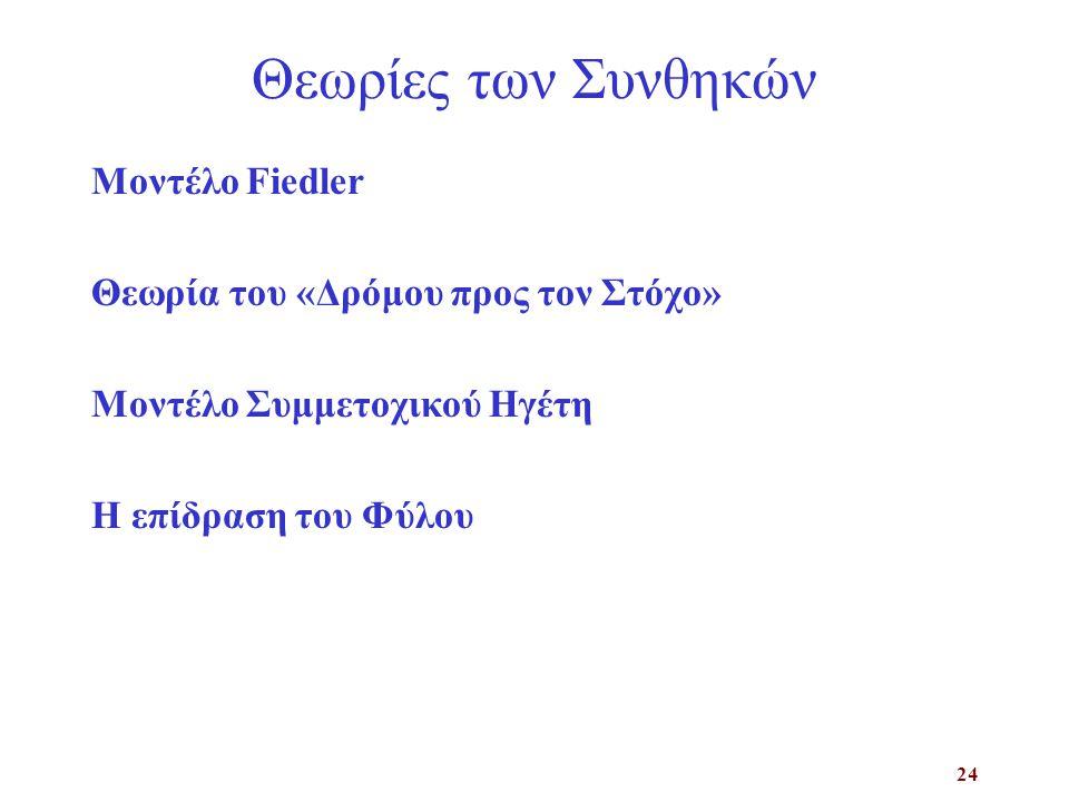 24 Θεωρίες των Συνθηκών Μοντέλο Fiedler Θεωρία του «Δρόμου προς τον Στόχο» Μοντέλο Συμμετοχικού Ηγέτη Η επίδραση του Φύλου