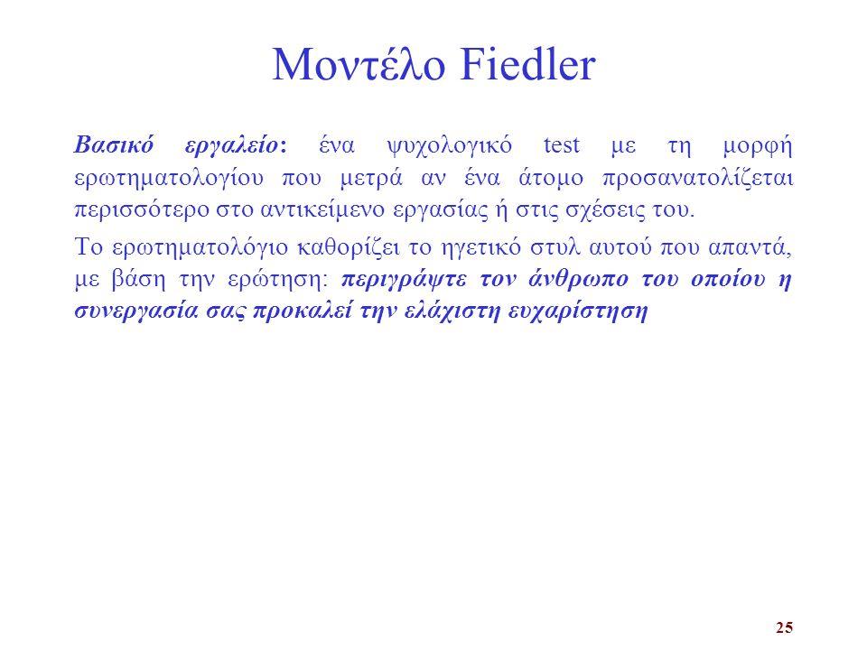 25 Μοντέλο Fiedler Βασικό εργαλείο: ένα ψυχολογικό test με τη μορφή ερωτηματολογίου που μετρά αν ένα άτομο προσανατολίζεται περισσότερο στο αντικείμενο εργασίας ή στις σχέσεις του.