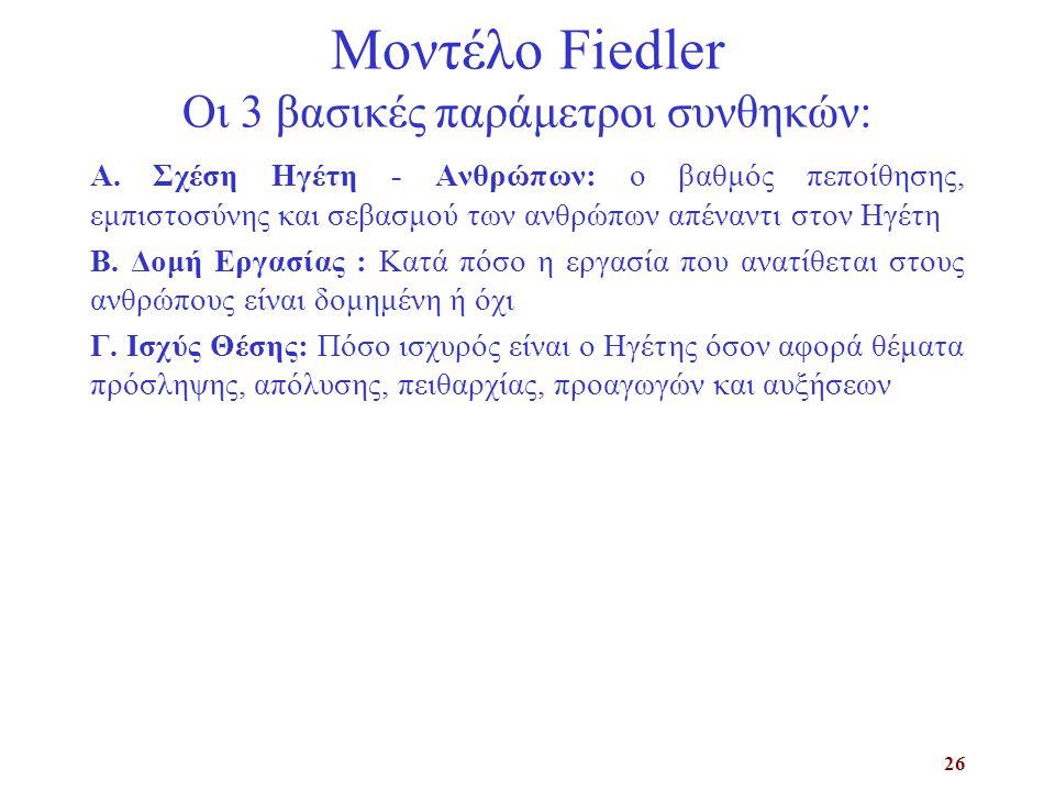 26 Μοντέλο Fiedler Οι 3 βασικές παράμετροι συνθηκών: Α.