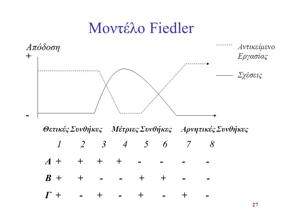 27 Μοντέλο Fiedler Απόδοση + - Αντικείμενο Εργασίας Σχέσεις 1 2 3 4 5 6 7 8 Α + + + + - - - - Β + + - - + + - - Γ + - + - + - + - Θετικές Συνθήκες Μέτριες Συνθήκες Αρνητικές Συνθήκες