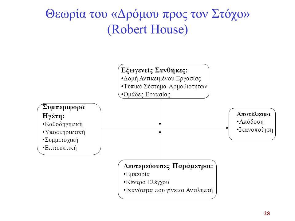 28 Θεωρία του «Δρόμου προς τον Στόχο» (Robert House) Συμπεριφορά Ηγέτη: Καθοδηγητική Υποστηρικτική Συμμετοχική Επιτευκτική Αποτέλεσμα Απόδοση Ικανοποίηση Εξωγενείς Συνθήκες: Δομή Αντικειμένου Εργασίας Τυπικό Σύστημα Αρμοδιοτήτων Ομάδες Εργασίας Δευτερεύουσες Παράμετροι: Εμπειρία Κέντρο Ελέγχου Ικανότητα που γίνεται Αντιληπτή
