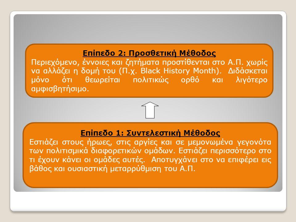 Επίπεδο 2: Προσθετική Μέθοδος Περιεχόμενο, έννοιες και ζητήματα προστίθενται στο Α.Π. χωρίς να αλλάζει η δομή του (Π.χ. Black History Month). Διδάσκετ