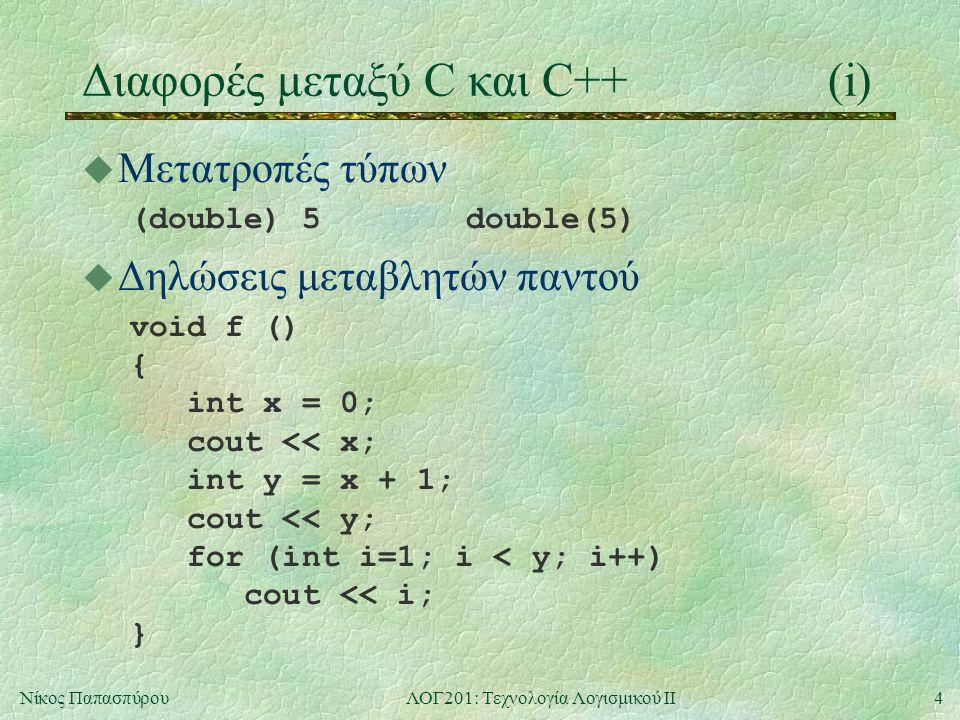 4Νίκος ΠαπασπύρουΛΟΓ201: Τεχνολογία Λογισμικού ΙΙ Διαφορές μεταξύ C και C++(i) u Μετατροπές τύπων (double) 5double(5) u Δηλώσεις μεταβλητών παντού void f () { int x = 0; cout << x; int y = x + 1; cout << y; for (int i=1; i < y; i++) cout << i; }