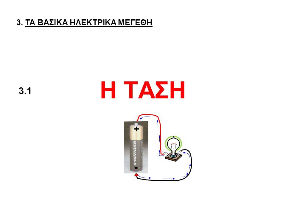 ΣΤΟΧΟΙ 1.Ποια είναι τα τρία βασικά μεγέθη της ηλεκτρολογίας.