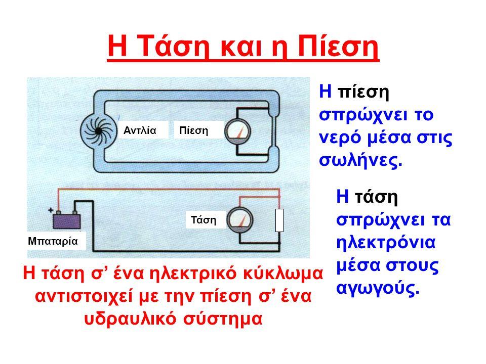 Άλλες ονομασίες της τάσης ΗΛΕΚΤΡΕΓΕΡΤΙΚΗ ΔΥΝΑΜΗ (ΗΕΔ) Τάση ορίζεται ως η ΗΛΕΚΤΡΕΓΕΡΤΙΚΗ ΔΥΝΑΜΗ που σπρώχνει τα ηλεκτρόνια να κινηθούν μέσω των αγωγών.