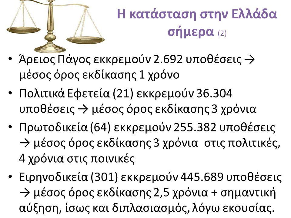 5.12.Συνολικός ανασχεδιασμός συστήματος Όχι οριακές, όχι αποσπασματικές αλλαγές.