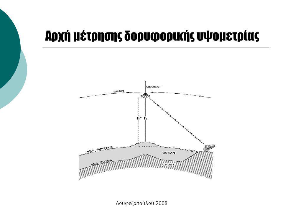 Βασική Γεωδαισία - Δουφεξοπούλου 2008 Αρχή μέτρησης δορυφορικής υψομετρίας