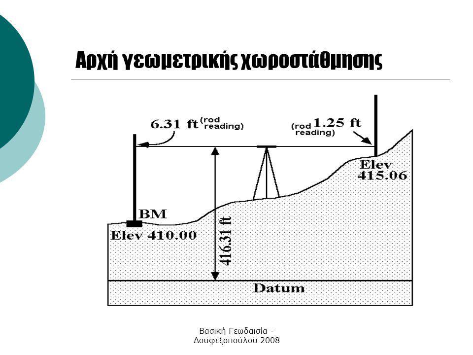 Βασική Γεωδαισία - Δουφεξοπούλου 2008 Αρχή γεωμετρικής χωροστάθμησης