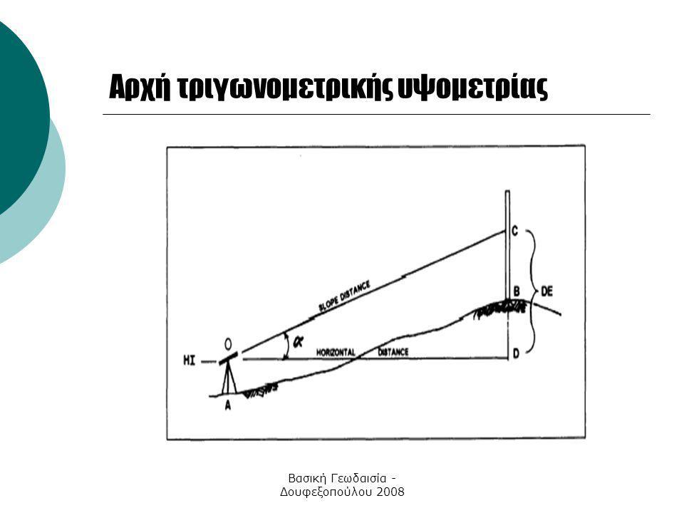 Βασική Γεωδαισία - Δουφεξοπούλου 2008 Αρχή τριγωνομετρικής υψομετρίας