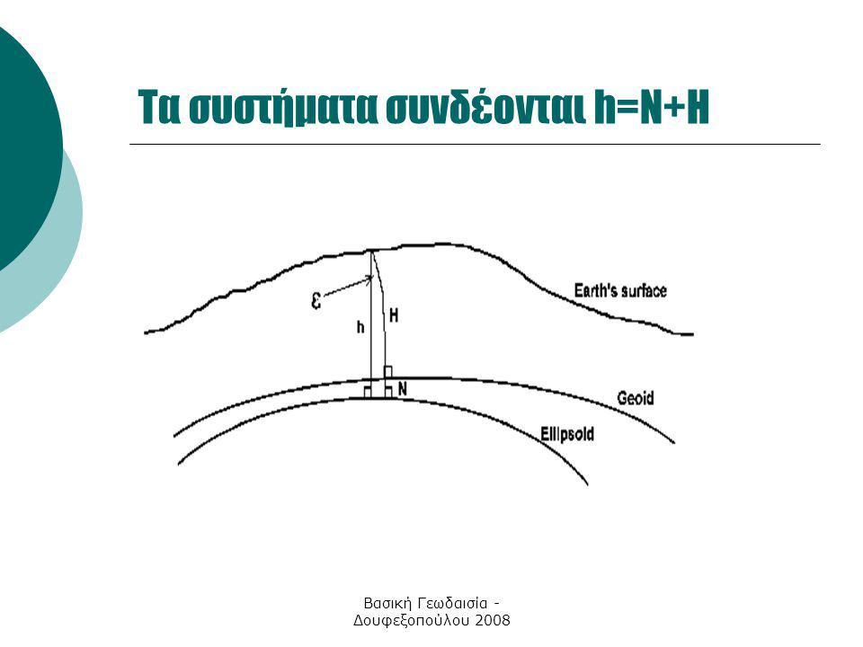 Βασική Γεωδαισία - Δουφεξοπούλου 2008 Τα συστήματα συνδέονται h=N+H