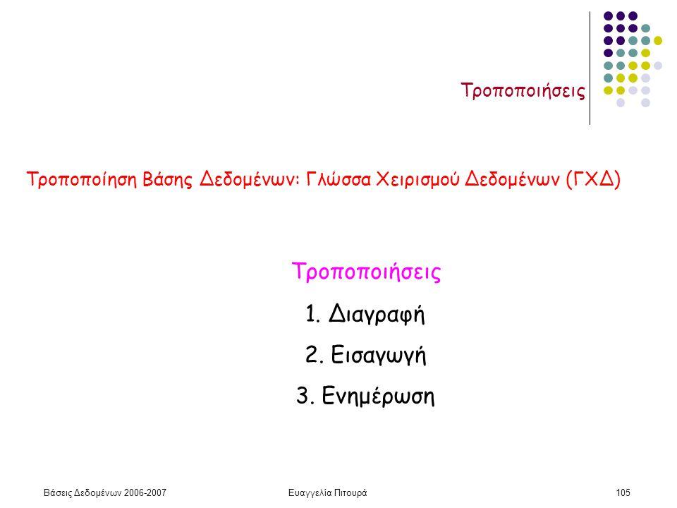 Βάσεις Δεδομένων 2006-2007Ευαγγελία Πιτουρά105 Τροποποιήσεις 1.