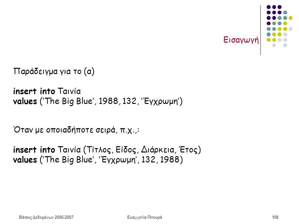 Βάσεις Δεδομένων 2006-2007Ευαγγελία Πιτουρά108 Εισαγωγή Παράδειγμα για το (α) insert into Ταινία values ('The Big Blue', 1988, 132, 'Έγχρωμη') Όταν με οποιαδήποτε σειρά, π.χ.,: insert into Ταινία (Τίτλος, Είδος, Διάρκεια, Έτος) values ('The Big Blue', 'Έγχρωμη', 132, 1988)