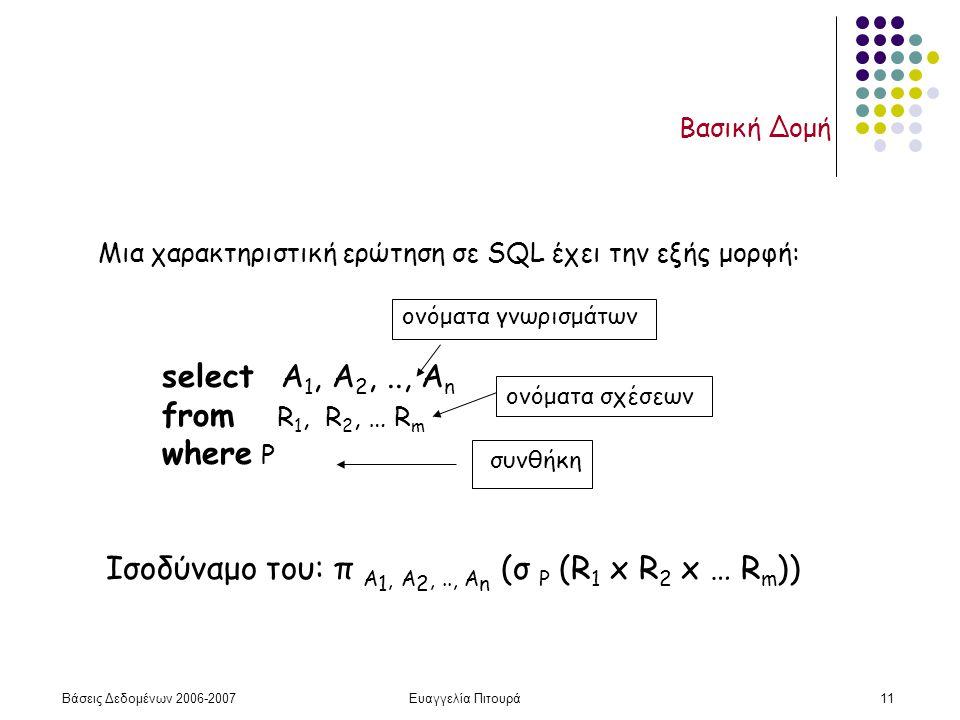 Βάσεις Δεδομένων 2006-2007Ευαγγελία Πιτουρά11 Βασική Δομή select Α 1, Α 2,.., Α n from R 1, R 2, … R m where P Μια χαρακτηριστική ερώτηση σε SQL έχει την εξής μορφή: Ισοδύναμο του: π A 1, A 2,.., A n (σ P (R 1 x R 2 x … R m )) ονόματα σχέσεων ονόματα γνωρισμάτων συνθήκη