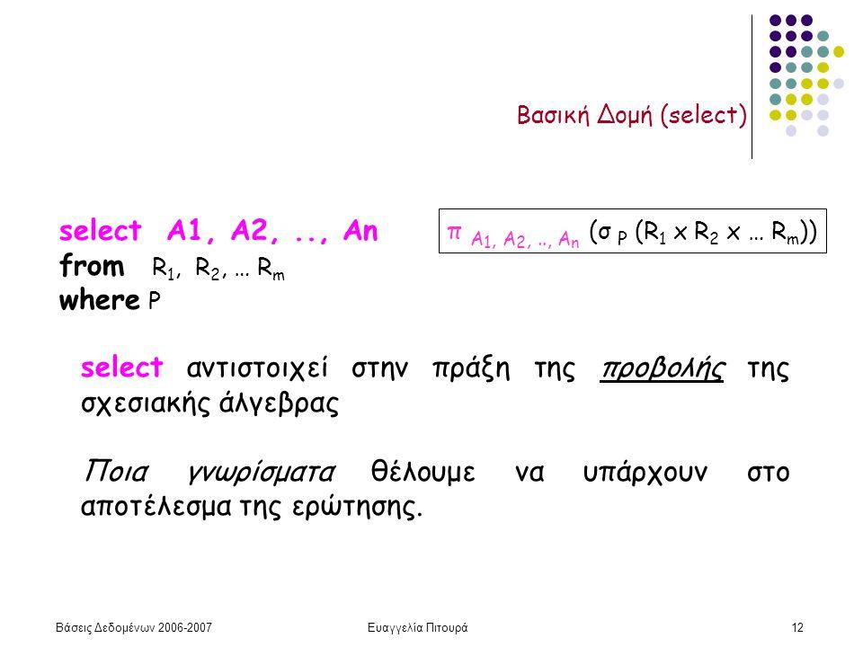Βάσεις Δεδομένων 2006-2007Ευαγγελία Πιτουρά12 Βασική Δομή (select) select αντιστοιχεί στην πράξη της προβολής της σχεσιακής άλγεβρας Ποια γνωρίσματα θέλουμε να υπάρχουν στο αποτέλεσμα της ερώτησης.