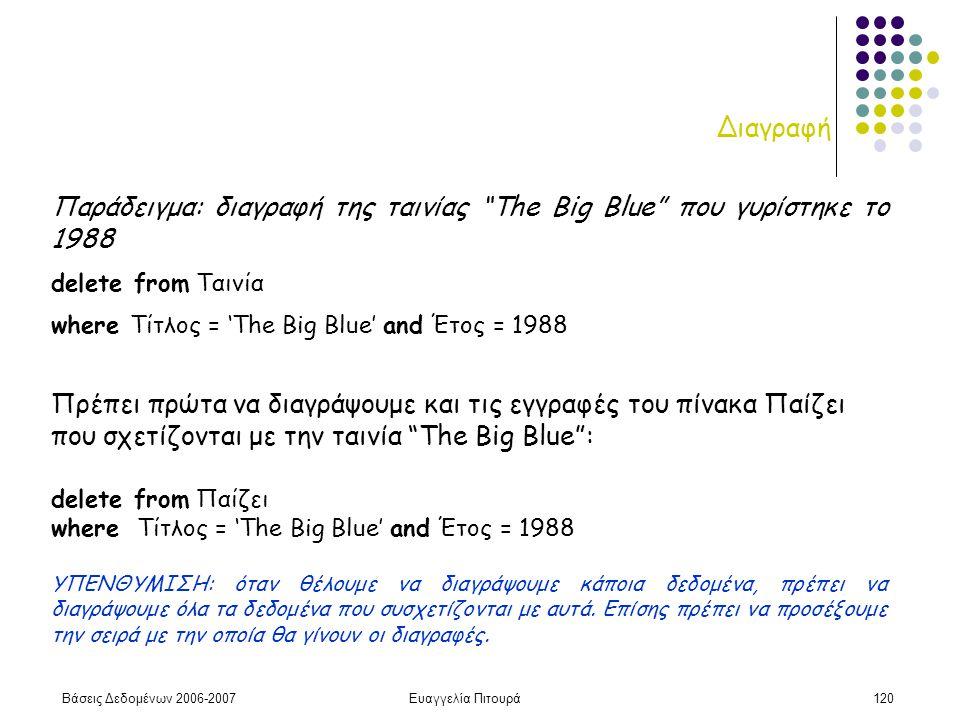 Βάσεις Δεδομένων 2006-2007Ευαγγελία Πιτουρά120 Διαγραφή Παράδειγμα: διαγραφή της ταινίας The Big Blue που γυρίστηκε το 1988 delete from Ταινία where Τίτλος = 'The Big Blue' and Έτος = 1988 Πρέπει πρώτα να διαγράψουμε και τις εγγραφές του πίνακα Παίζει που σχετίζονται με την ταινία The Big Blue : delete from Παίζει where Τίτλος = 'The Big Blue' and Έτος = 1988 ΥΠΕΝΘΥΜΙΣΗ: όταν θέλουμε να διαγράψουμε κάποια δεδομένα, πρέπει να διαγράψουμε όλα τα δεδομένα που συσχετίζονται με αυτά.