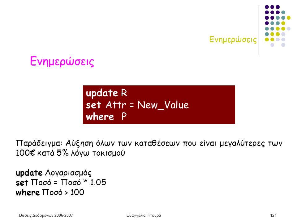 Βάσεις Δεδομένων 2006-2007Ευαγγελία Πιτουρά121 Ενημερώσεις Παράδειγμα: Αύξηση όλων των καταθέσεων που είναι μεγαλύτερες των 100€ κατά 5% λόγω τοκισμού update Λογαριασμός set Ποσό = Ποσό * 1.05 where Ποσό > 100 update R set Attr = New_Value where P