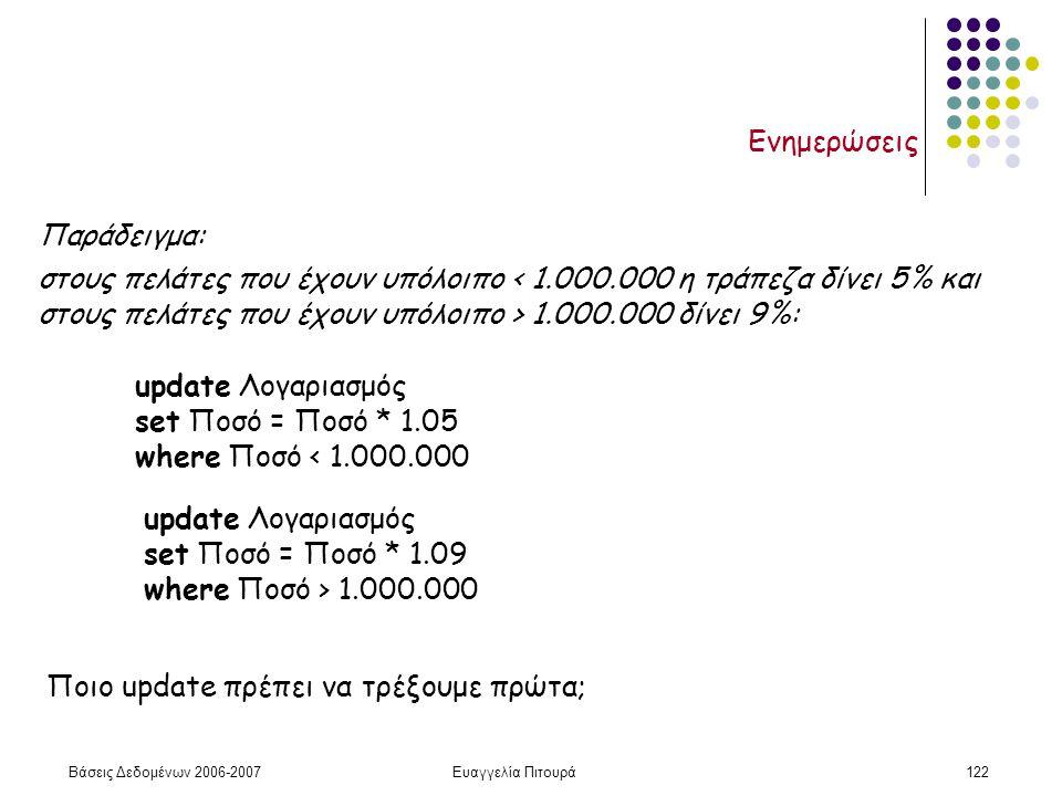 Βάσεις Δεδομένων 2006-2007Ευαγγελία Πιτουρά122 Ενημερώσεις Παράδειγμα: στους πελάτες που έχουν υπόλοιπο 1.000.000 δίνει 9%: update Λογαριασμός set Ποσό = Ποσό * 1.05 where Ποσό < 1.000.000 update Λογαριασμός set Ποσό = Ποσό * 1.09 where Ποσό > 1.000.000 Ποιο update πρέπει να τρέξουμε πρώτα;
