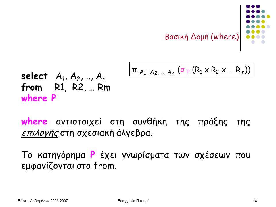 Βάσεις Δεδομένων 2006-2007Ευαγγελία Πιτουρά14 Βασική Δομή (where) select Α 1, Α 2,.., Α n from R1, R2, … Rm where P π A 1, A 2,.., A n (σ P (R 1 x R 2 x … R m )) where αντιστοιχεί στη συνθήκη της πράξης της επιλογής στη σχεσιακή άλγεβρα.