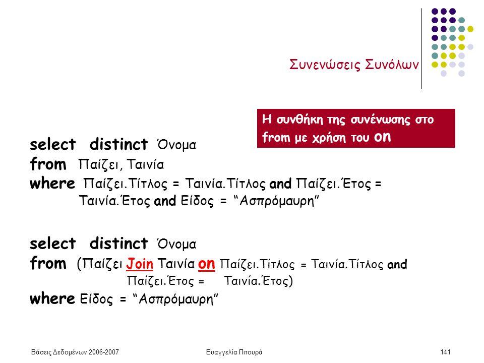 Βάσεις Δεδομένων 2006-2007Ευαγγελία Πιτουρά141 Συνενώσεις Συνόλων select distinct Όνομα from Παίζει, Ταινία where Παίζει.Τίτλος = Ταινία.Τίτλος and Παίζει.Έτος = Ταινία.Έτος and Είδος = Ασπρόμαυρη select distinct Όνομα from (Παίζει Join Ταινία on Παίζει.Τίτλος = Ταινία.Τίτλος and Παίζει.Έτος = Ταινία.Έτος) where Είδος = Ασπρόμαυρη Η συνθήκη της συνένωσης στο from με χρήση του on