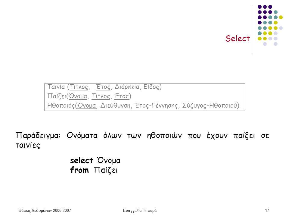 Βάσεις Δεδομένων 2006-2007Ευαγγελία Πιτουρά17 Select Παράδειγμα: Ονόματα όλων των ηθοποιών που έχουν παίξει σε ταινίες select Όνομα from Παίζει Ταινία (Τίτλος, Έτος, Διάρκεια, Είδος) Παίζει(Όνομα, Τίτλος, Έτος) Ηθοποιός(Όνομα, Διεύθυνση, Έτος-Γέννησης, Σύζυγος-Ηθοποιού)