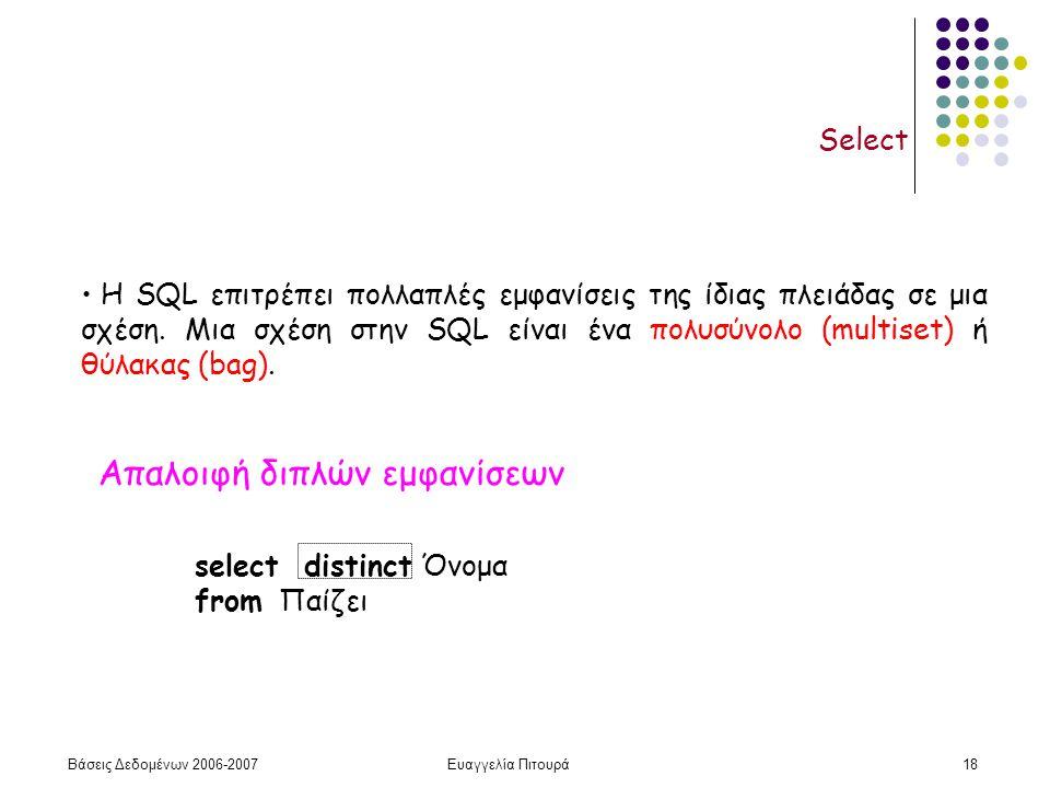 Βάσεις Δεδομένων 2006-2007Ευαγγελία Πιτουρά18 Select Η SQL επιτρέπει πολλαπλές εμφανίσεις της ίδιας πλειάδας σε μια σχέση.