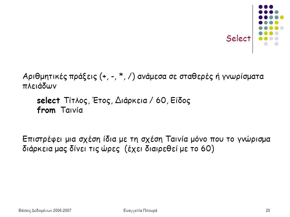 Βάσεις Δεδομένων 2006-2007Ευαγγελία Πιτουρά20 Select select Τίτλος, Έτος, Διάρκεια / 60, Είδος from Ταινία Επιστρέφει μια σχέση ίδια με τη σχέση Ταινία μόνο που το γνώρισμα διάρκεια μας δίνει τις ώρες (έχει διαιρεθεί με το 60) Αριθμητικές πράξεις (+, -, *, /) ανάμεσα σε σταθερές ή γνωρίσματα πλειάδων