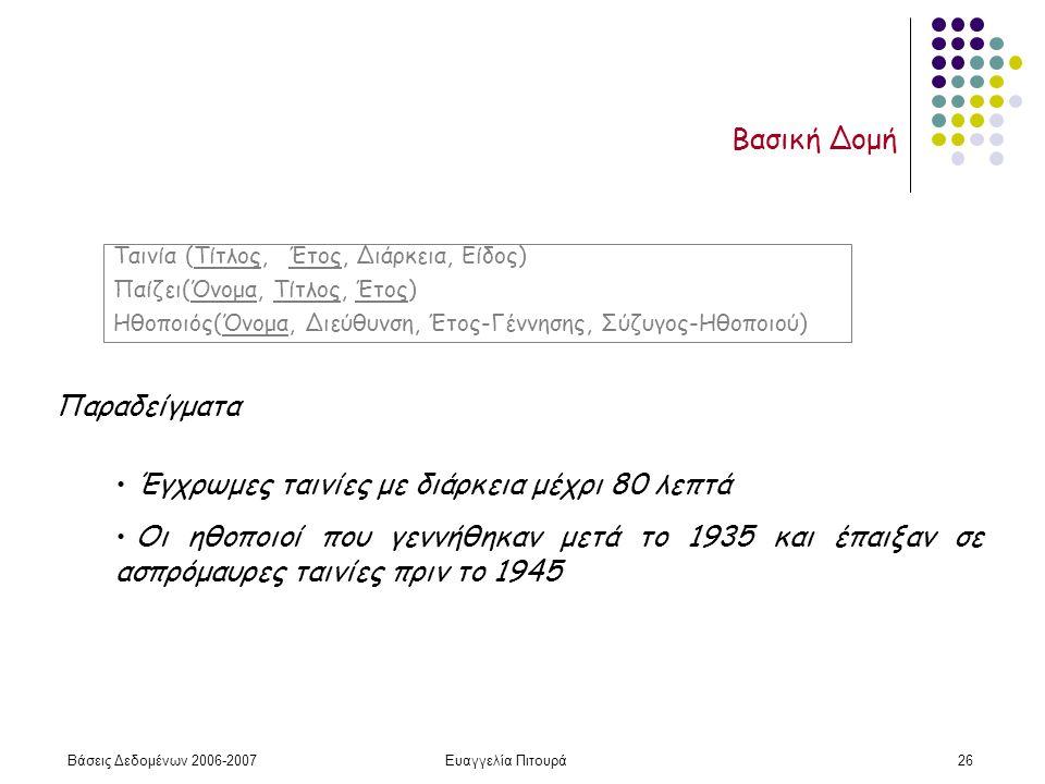 Βάσεις Δεδομένων 2006-2007Ευαγγελία Πιτουρά26 Βασική Δομή Ταινία (Τίτλος, Έτος, Διάρκεια, Είδος) Παίζει(Όνομα, Τίτλος, Έτος) Ηθοποιός(Όνομα, Διεύθυνση, Έτος-Γέννησης, Σύζυγος-Ηθοποιού) Παραδείγματα Έγχρωμες ταινίες με διάρκεια μέχρι 80 λεπτά Οι ηθοποιοί που γεννήθηκαν μετά το 1935 και έπαιξαν σε ασπρόμαυρες ταινίες πριν το 1945