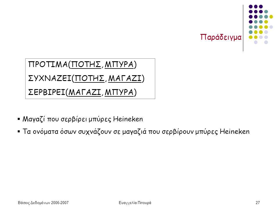 Βάσεις Δεδομένων 2006-2007Ευαγγελία Πιτουρά27 Παράδειγμα ΠΡΟΤΙΜΑ(ΠΟΤΗΣ, ΜΠΥΡΑ) ΣΥΧΝΑΖΕΙ(ΠΟΤΗΣ, ΜΑΓΑΖΙ) ΣΕΡΒΙΡΕΙ(ΜΑΓΑΖΙ, ΜΠΥΡΑ)  Μαγαζί που σερβίρει μπύρες Heineken  Τα ονόματα όσων συχνάζουν σε μαγαζιά που σερβίρουν μπύρες Heineken