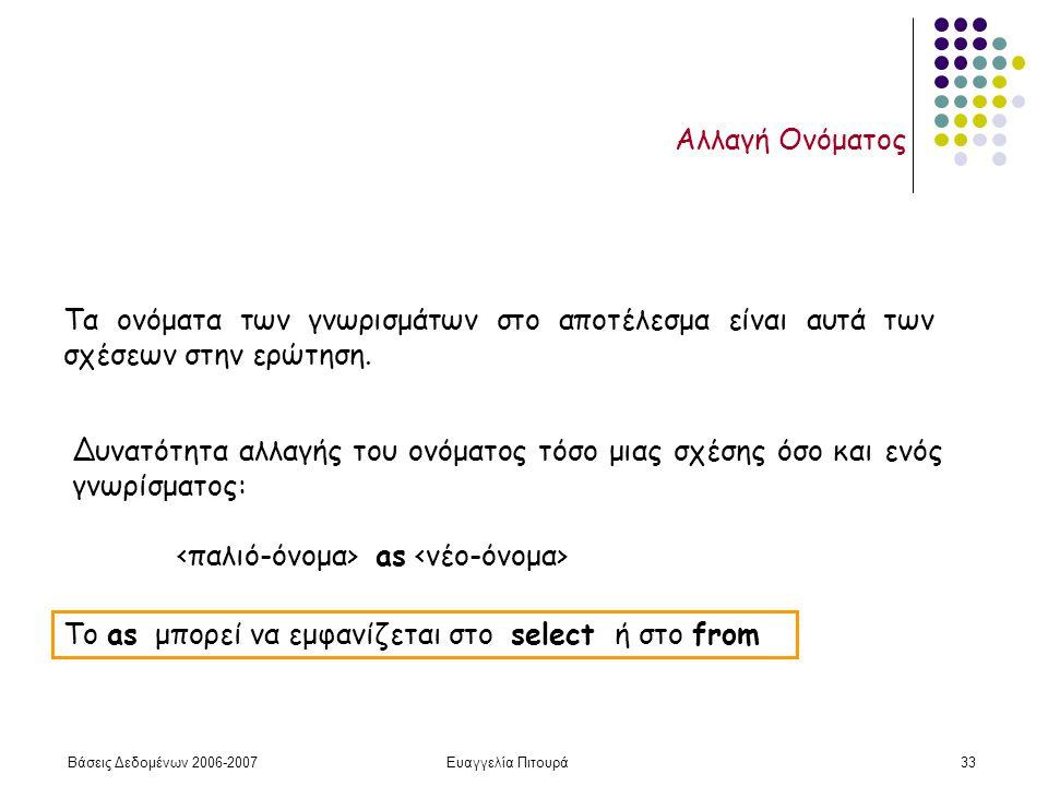 Βάσεις Δεδομένων 2006-2007Ευαγγελία Πιτουρά33 Αλλαγή Ονόματος Τα ονόματα των γνωρισμάτων στο αποτέλεσμα είναι αυτά των σχέσεων στην ερώτηση.