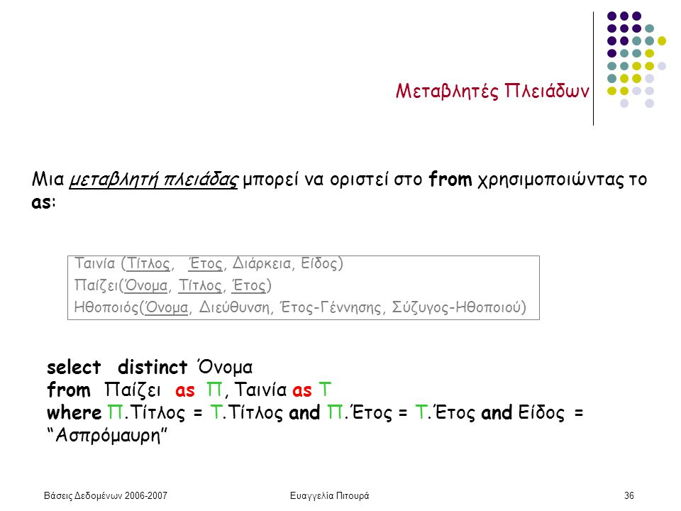 Βάσεις Δεδομένων 2006-2007Ευαγγελία Πιτουρά36 Μεταβλητές Πλειάδων Μια μεταβλητή πλειάδας μπορεί να οριστεί στο from χρησιμοποιώντας το as: select distinct Όνομα from Παίζει as Π, Ταινία as Τ where Π.Τίτλος = Τ.Τίτλος and Π.Έτος = Τ.Έτος and Είδος = Ασπρόμαυρη Ταινία (Τίτλος, Έτος, Διάρκεια, Είδος) Παίζει(Όνομα, Τίτλος, Έτος) Ηθοποιός(Όνομα, Διεύθυνση, Έτος-Γέννησης, Σύζυγος-Ηθοποιού)