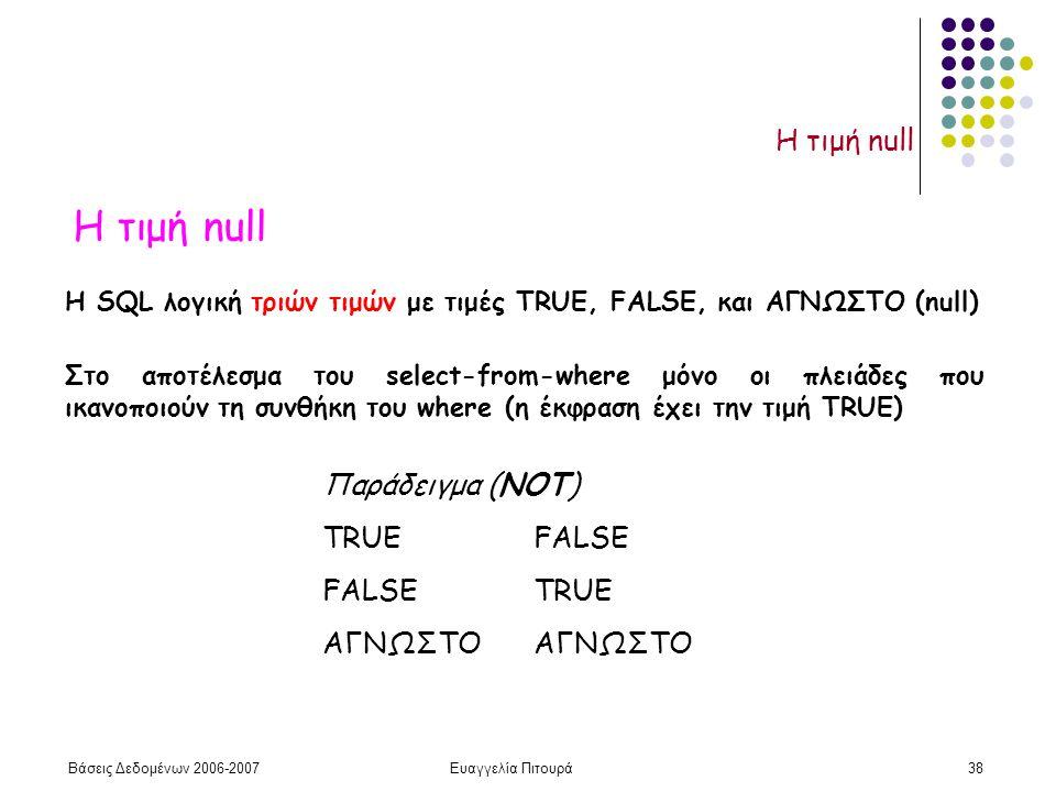 Βάσεις Δεδομένων 2006-2007Ευαγγελία Πιτουρά38 Η τιμή null Η SQL λογική τριών τιμών με τιμές TRUE, FALSE, και ΑΓΝΩΣΤΟ (null) Στο αποτέλεσμα του select-from-where μόνο οι πλειάδες που ικανοποιούν τη συνθήκη του where (η έκφραση έχει την τιμή TRUE) Παράδειγμα (NOT) TRUEFALSE FALSETRUEΑΓΝΩΣΤΟ Η τιμή null