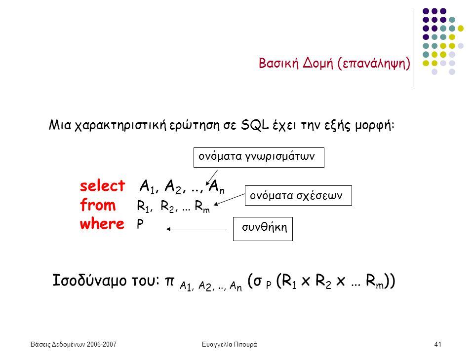 Βάσεις Δεδομένων 2006-2007Ευαγγελία Πιτουρά41 Βασική Δομή (επανάληψη) select Α 1, Α 2,.., Α n from R 1, R 2, … R m where P Μια χαρακτηριστική ερώτηση σε SQL έχει την εξής μορφή: Ισοδύναμο του: π A 1, A 2,.., A n (σ P (R 1 x R 2 x … R m )) ονόματα σχέσεων ονόματα γνωρισμάτων συνθήκη