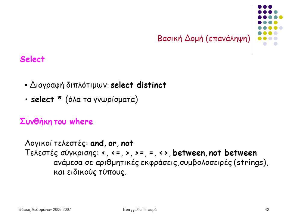 Βάσεις Δεδομένων 2006-2007Ευαγγελία Πιτουρά42 Βασική Δομή (επανάληψη) Select Διαγραφή διπλότιμων : select distinct select * (όλα τα γνωρίσματα) Συνθήκη του where Λογικοί τελεστές: and, or, not Τελεστές σύγκρισης:, >=, =, <>, between, not between ανάμεσα σε αριθμητικές εκφράσεις,συμβολοσειρές (strings), και ειδικούς τύπους.