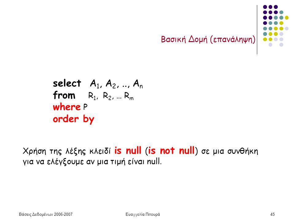 Βάσεις Δεδομένων 2006-2007Ευαγγελία Πιτουρά45 Βασική Δομή (επανάληψη) select Α 1, Α 2,.., Α n from R 1, R 2, … R m where P order by Χρήση της λέξης κλειδί is null ( is not null ) σε μια συνθήκη για να ελέγξουμε αν μια τιμή είναι null.