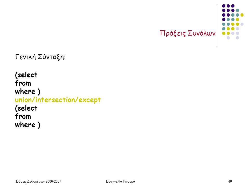 Βάσεις Δεδομένων 2006-2007Ευαγγελία Πιτουρά48 Πράξεις Συνόλων Γενική Σύνταξη: (select from where ) union/intersection/except (select from where )