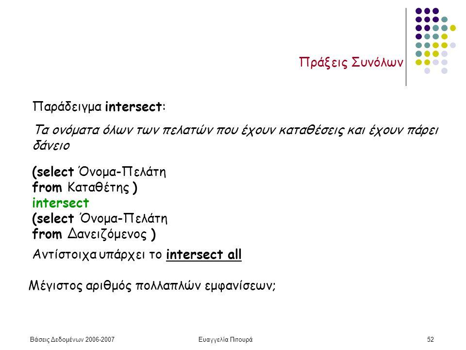 Βάσεις Δεδομένων 2006-2007Ευαγγελία Πιτουρά52 Πράξεις Συνόλων Αντίστοιχα υπάρχει το intersect all Μέγιστος αριθμός πολλαπλών εμφανίσεων; Παράδειγμα intersect: (select Όνομα-Πελάτη from Καταθέτης ) intersect (select Όνομα-Πελάτη from Δανειζόμενος ) Τα ονόματα όλων των πελατών που έχουν καταθέσεις και έχουν πάρει δάνειο