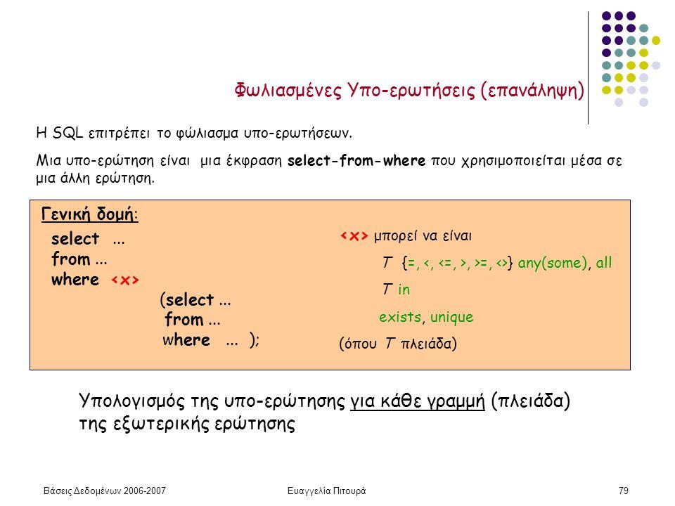 Βάσεις Δεδομένων 2006-2007Ευαγγελία Πιτουρά79 Φωλιασμένες Υπο-ερωτήσεις (επανάληψη) Η SQL επιτρέπει το φώλιασμα υπο-ερωτήσεων.