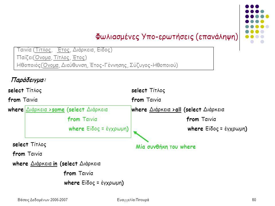 Βάσεις Δεδομένων 2006-2007Ευαγγελία Πιτουρά80 Φωλιασμένες Υπο-ερωτήσεις (επανάληψη) Παράδειγμα: Ταινία (Τίτλος, Έτος, Διάρκεια, Είδος) Παίζει(Όνομα, Τίτλος, Έτος) Ηθοποιός(Όνομα, Διεύθυνση, Έτος-Γέννησης, Σύζυγος-Ηθοποιού) select Τίτλος from Ταινία where Διάρκεια >some (select Διάρκεια from Ταινία where Είδος = έγχρωμη) select Τίτλος from Ταινία where Διάρκεια >all (select Διάρκεια from Ταινία where Είδος = έγχρωμη) select Τίτλος from Ταινία where Διάρκεια in (select Διάρκεια from Ταινία where Είδος = έγχρωμη) Μία συνθήκη του where