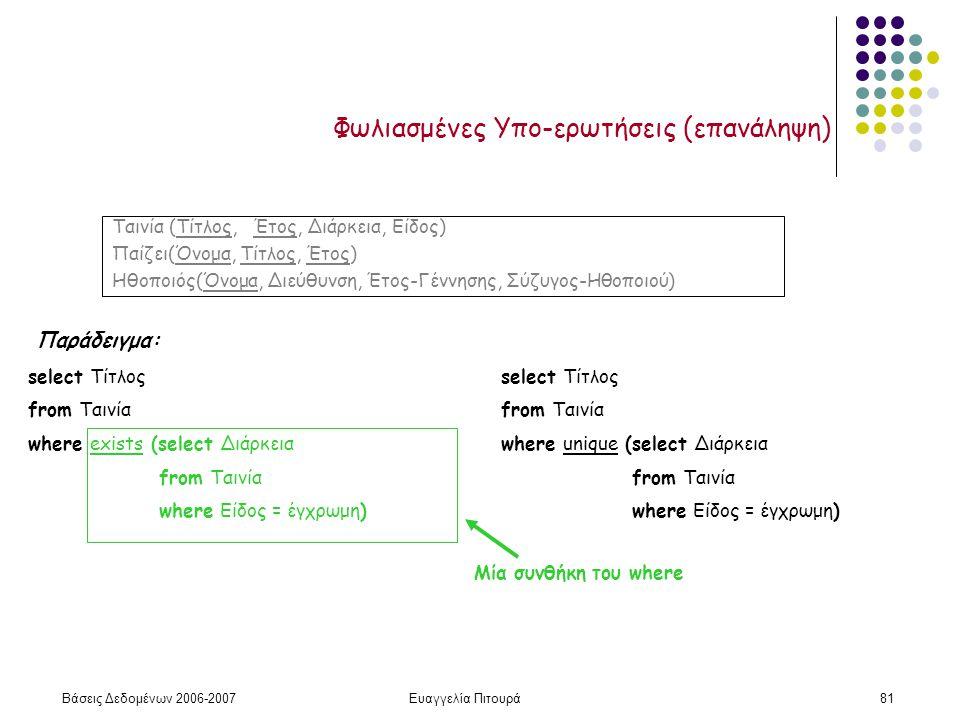 Βάσεις Δεδομένων 2006-2007Ευαγγελία Πιτουρά81 Φωλιασμένες Υπο-ερωτήσεις (επανάληψη) Παράδειγμα: Ταινία (Τίτλος, Έτος, Διάρκεια, Είδος) Παίζει(Όνομα, Τίτλος, Έτος) Ηθοποιός(Όνομα, Διεύθυνση, Έτος-Γέννησης, Σύζυγος-Ηθοποιού) select Τίτλος from Ταινία where exists (select Διάρκεια from Ταινία where Είδος = έγχρωμη) select Τίτλος from Ταινία where unique (select Διάρκεια from Ταινία where Είδος = έγχρωμη) Μία συνθήκη του where