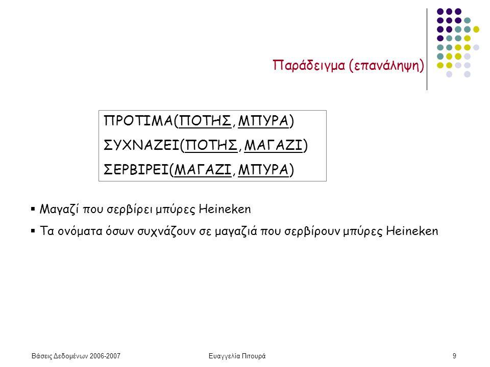 Βάσεις Δεδομένων 2006-2007Ευαγγελία Πιτουρά9 Παράδειγμα (επανάληψη) ΠΡΟΤΙΜΑ(ΠΟΤΗΣ, ΜΠΥΡΑ) ΣΥΧΝΑΖΕΙ(ΠΟΤΗΣ, ΜΑΓΑΖΙ) ΣΕΡΒΙΡΕΙ(ΜΑΓΑΖΙ, ΜΠΥΡΑ)  Μαγαζί που σερβίρει μπύρες Heineken  Τα ονόματα όσων συχνάζουν σε μαγαζιά που σερβίρουν μπύρες Heineken