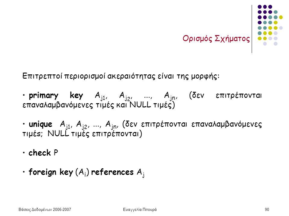 Βάσεις Δεδομένων 2006-2007Ευαγγελία Πιτουρά90 Ορισμός Σχήματος Επιτρεπτοί περιορισμοί ακεραιότητας είναι της μορφής: primary key A j 1, A j 2,..., A j n, (δεν επιτρέπονται επαναλαμβανόμενες τιμές και NULL τιμές) unique A j 1, A j 2,..., A j n, (δεν επιτρέπονται επαναλαμβανόμενες τιμέs; NULL τιμές επιτρέπονται) check P foreign key (A i ) references A j