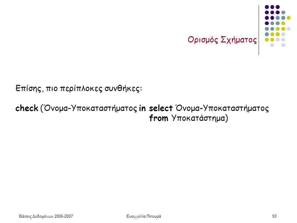 Βάσεις Δεδομένων 2006-2007Ευαγγελία Πιτουρά93 Ορισμός Σχήματος Επίσης, πιο περίπλοκες συνθήκες: check (Όνομα-Υποκαταστήματος in select Όνομα-Υποκαταστήματος from Υποκατάστημα)