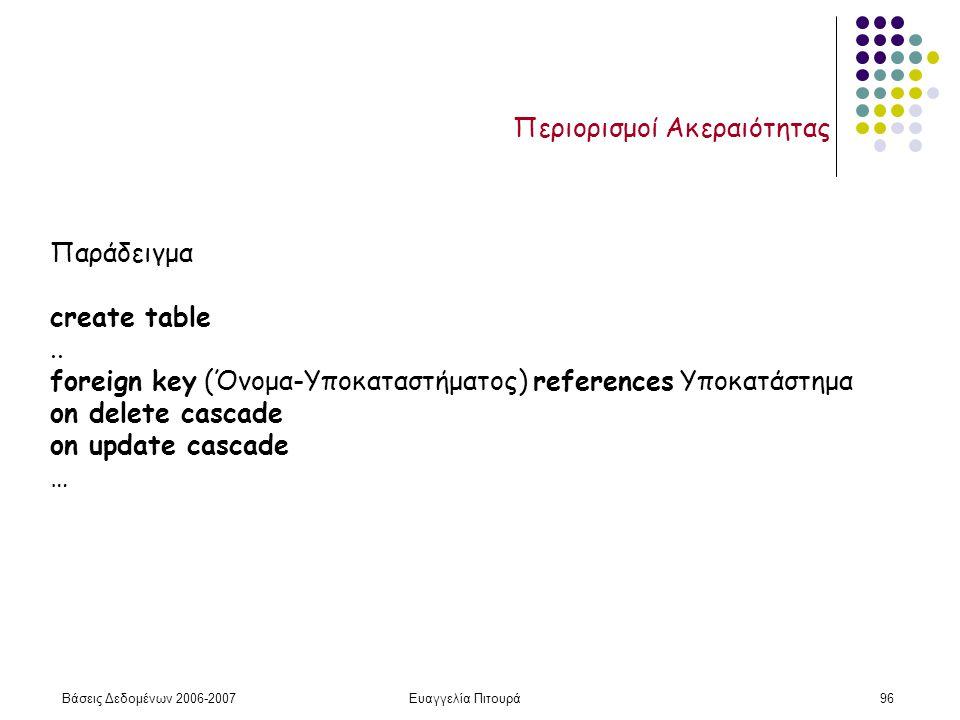 Βάσεις Δεδομένων 2006-2007Ευαγγελία Πιτουρά96 Περιορισμοί Ακεραιότητας Παράδειγμα create table..