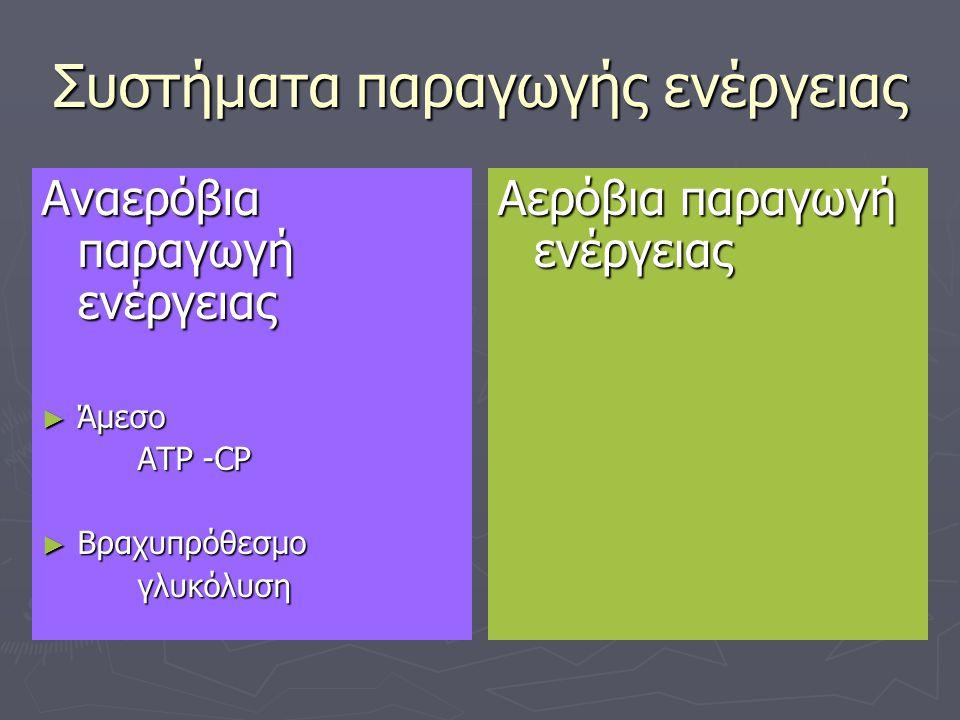 Συστήματα παραγωγής ενέργειας Αναερόβια παραγωγή ενέργειας ► Άμεσο ΑΤΡ -CP ► Βραχυπρόθεσμο γλυκόλυση Αερόβια παραγωγή ενέργειας