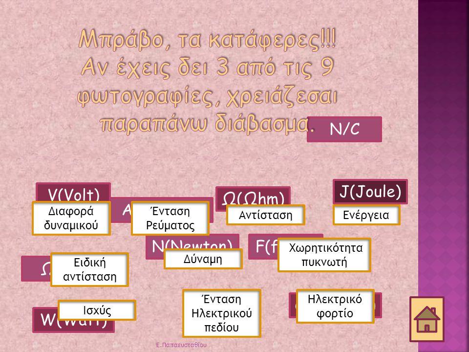 V(Volt) Ω(Ωhm) W(Watt) C(Coulomb) A(Ampere) F(farad) Ω ám N/C N(Newton) Διαφορά δυναμικού Ένταση Ρεύματος ΑντίστασηΕνέργεια Χωρητικότητα πυκνωτή Δύναμη Ειδική αντίσταση Ηλεκτρικό φορτίο Ισχύς Ένταση Ηλεκτρικού πεδίου J(Joule) Ε.Παπαευσταθίου